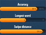 Ruzzle: End-of-match stats